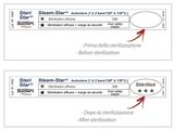 Vairāk informācijas par INDIKATORS - autoklāvs kaste ar 1000gab